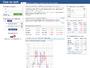 Czas na zysk - inwestycje analiza techniczna notowania gpw gra giełdowa