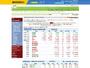 INTERIA.PL - Biznes - Moje inwestycje - Notowania GPW