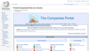 Portal:Companies/Index by industry - Wikipedia, the free encyclopedia